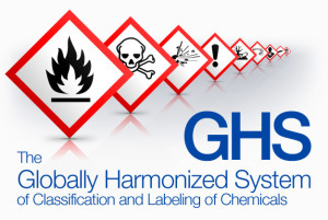 OSHA Global Harmonization of Hazard Communication